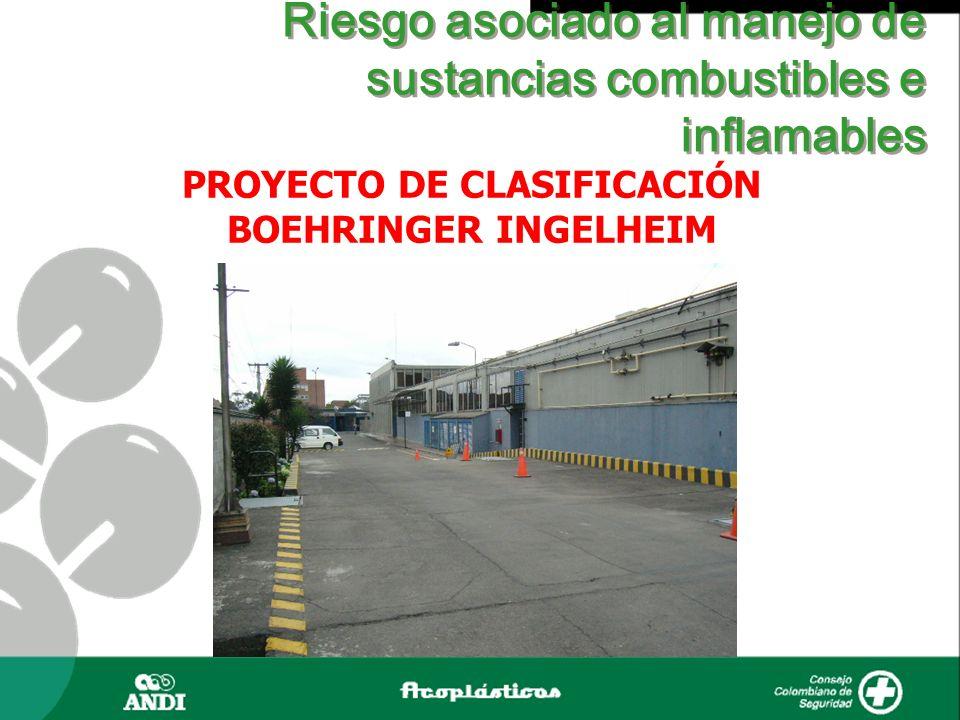 Riesgo asociado al manejo de sustancias combustibles e inflamables PROYECTO DE CLASIFICACIÓN BOEHRINGER INGELHEIM