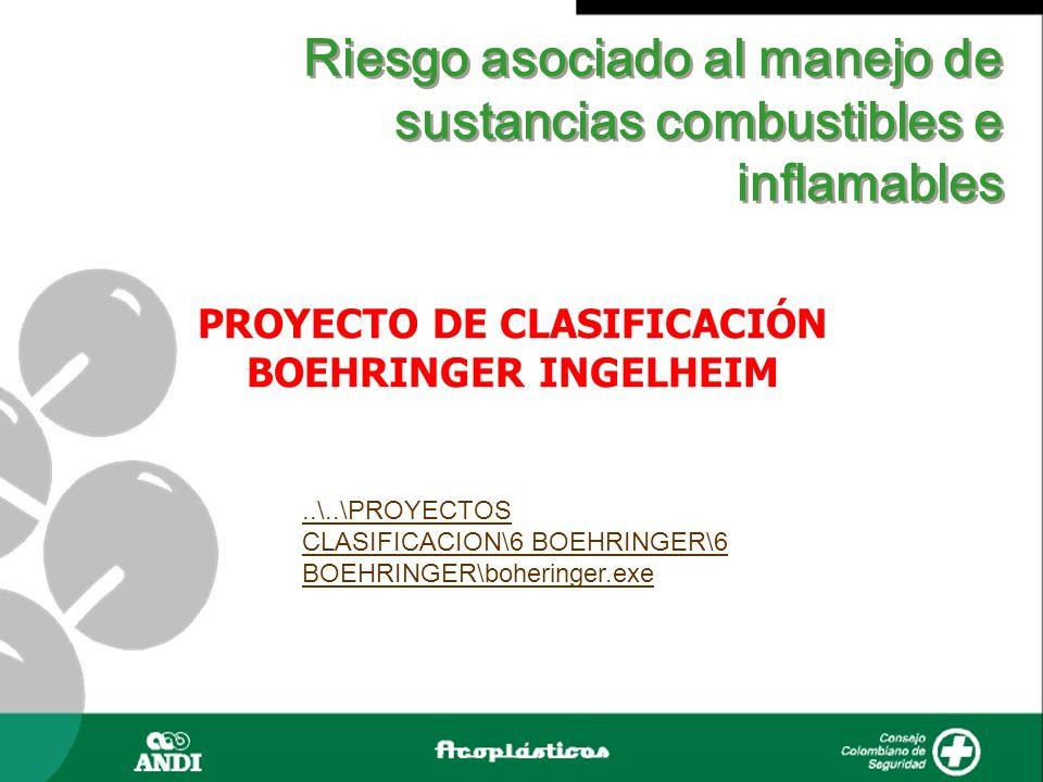 Riesgo asociado al manejo de sustancias combustibles e inflamables PROYECTO DE CLASIFICACIÓN BOEHRINGER INGELHEIM..\..\PROYECTOS CLASIFICACION\6 BOEHR