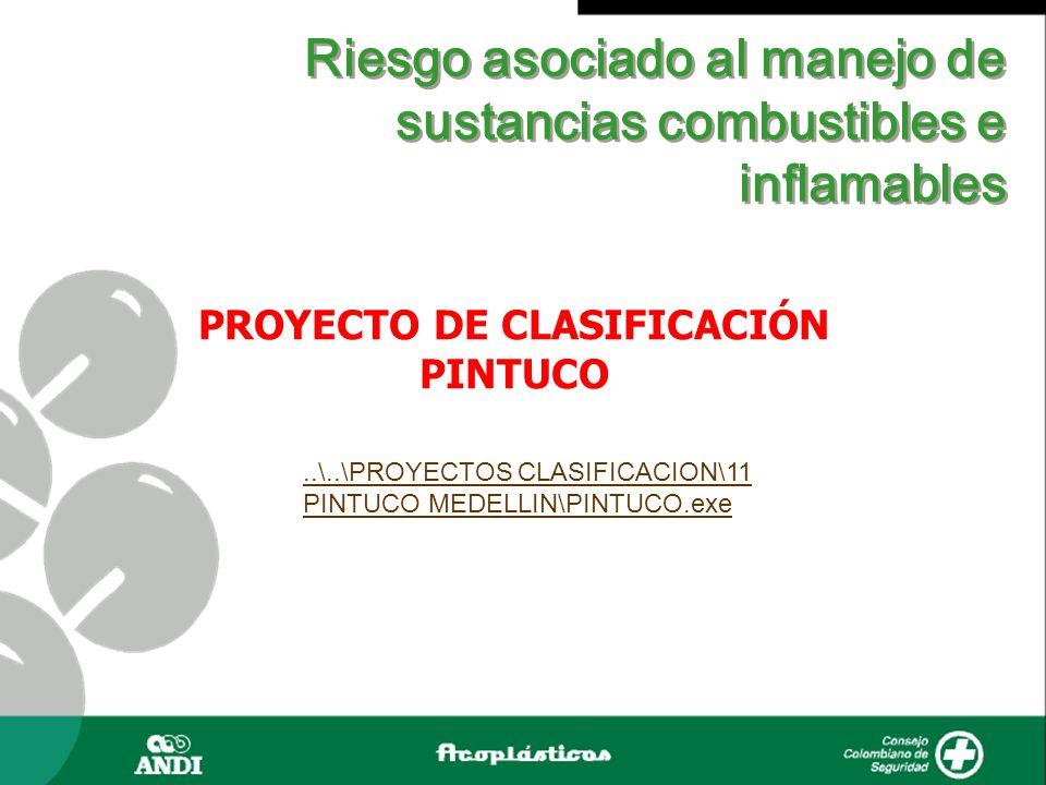 Riesgo asociado al manejo de sustancias combustibles e inflamables PROYECTO DE CLASIFICACIÓN PINTUCO..\..\PROYECTOS CLASIFICACION\11 PINTUCO MEDELLIN\