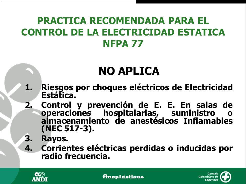 NO APLICA 1.Riesgos por choques eléctricos de Electricidad Estática. 2.Control y prevención de E. E. En salas de operaciones hospitalarias, suministro