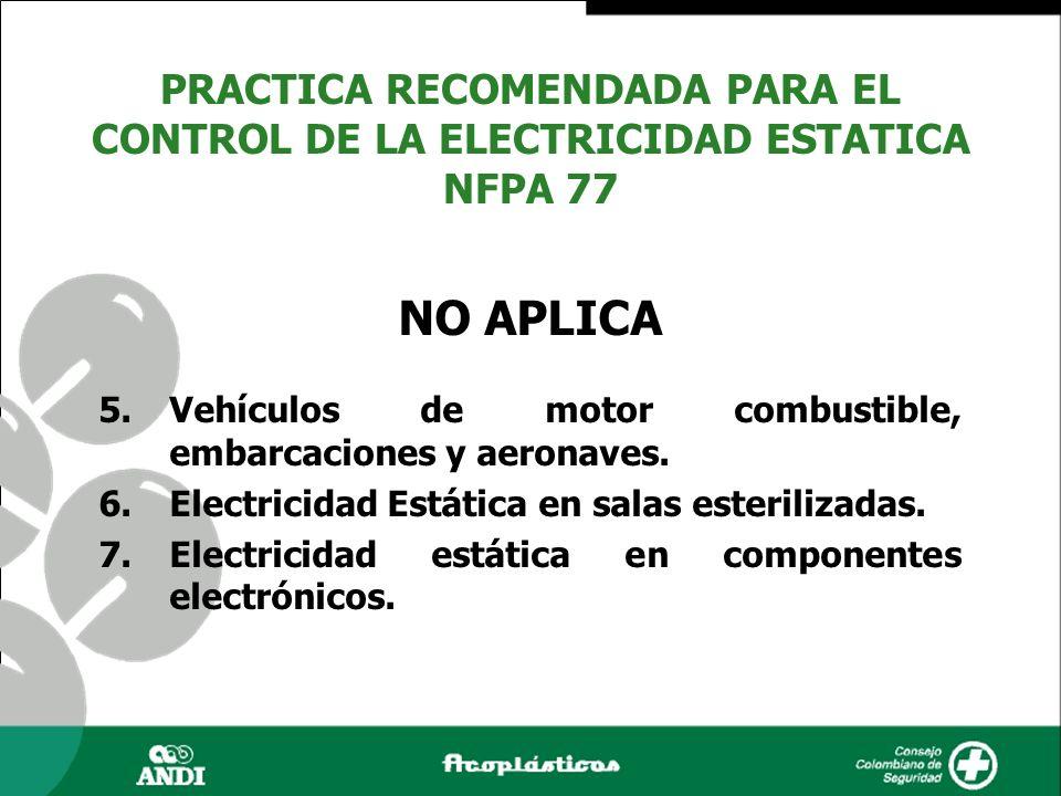 NO APLICA 5.Vehículos de motor combustible, embarcaciones y aeronaves. 6.Electricidad Estática en salas esterilizadas. 7.Electricidad estática en comp