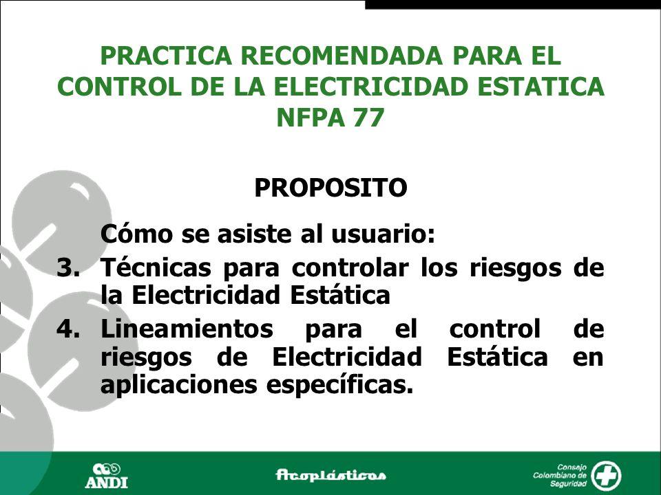 PROPOSITO Cómo se asiste al usuario: 3.Técnicas para controlar los riesgos de la Electricidad Estática 4.Lineamientos para el control de riesgos de El