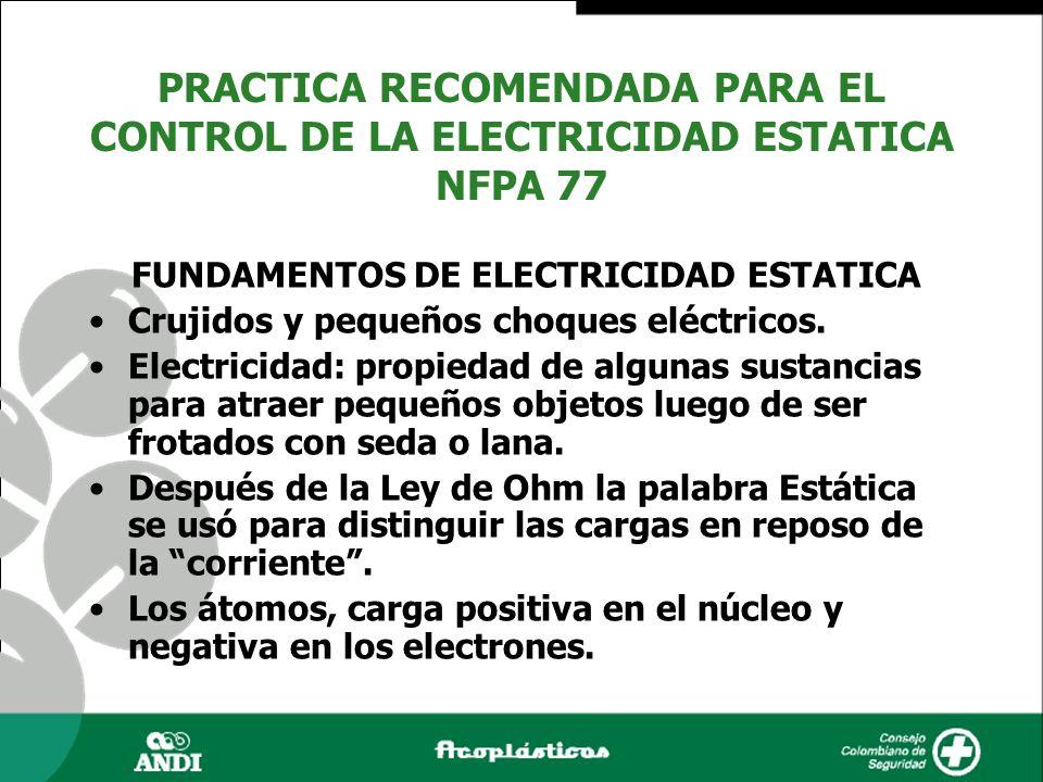 FUNDAMENTOS DE ELECTRICIDAD ESTATICA Crujidos y pequeños choques eléctricos. Electricidad: propiedad de algunas sustancias para atraer pequeños objeto