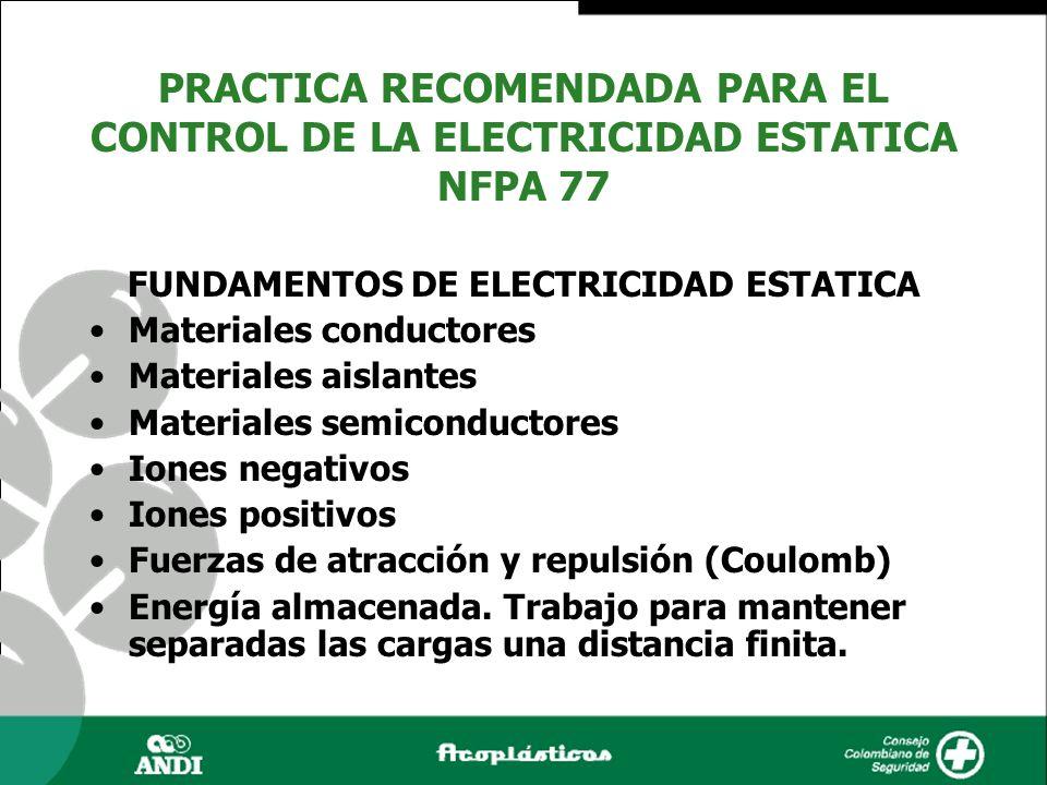 FUNDAMENTOS DE ELECTRICIDAD ESTATICA Materiales conductores Materiales aislantes Materiales semiconductores Iones negativos Iones positivos Fuerzas de