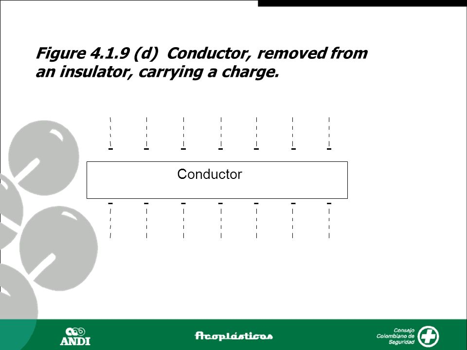 Figure 4.1.9 (d) Conductor, removed from an insulator, carrying a charge. ------- Conductor