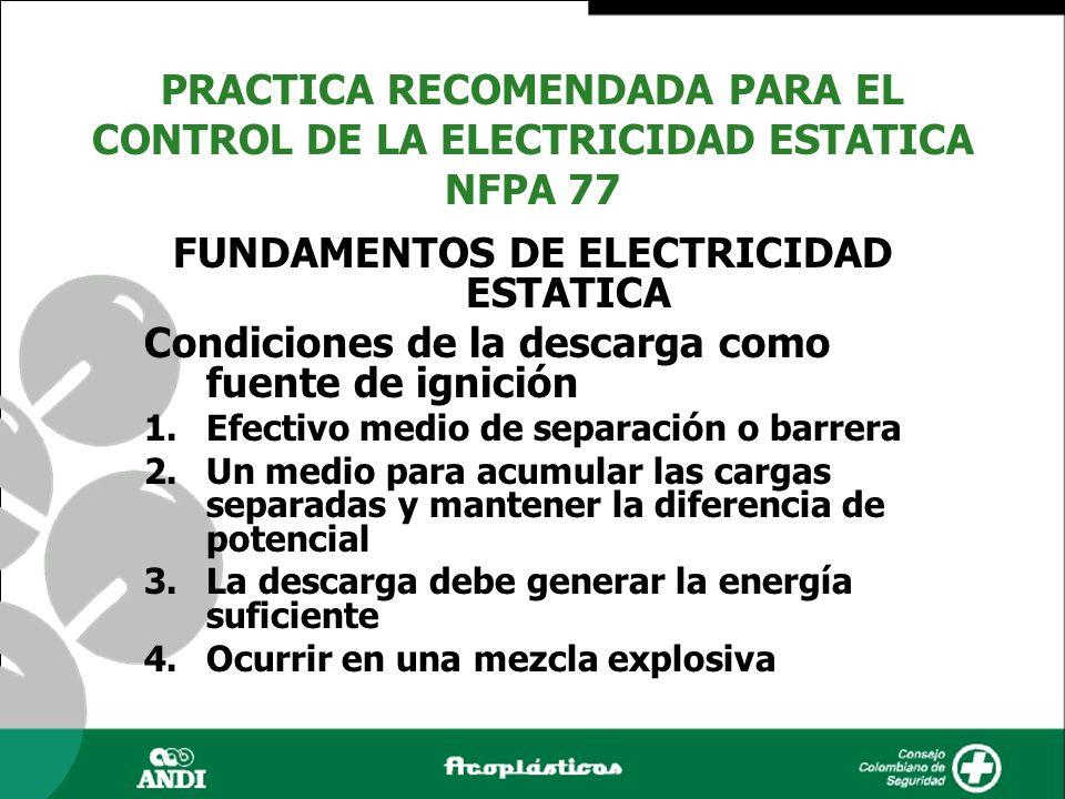 FUNDAMENTOS DE ELECTRICIDAD ESTATICA Condiciones de la descarga como fuente de ignición 1.Efectivo medio de separación o barrera 2.Un medio para acumu