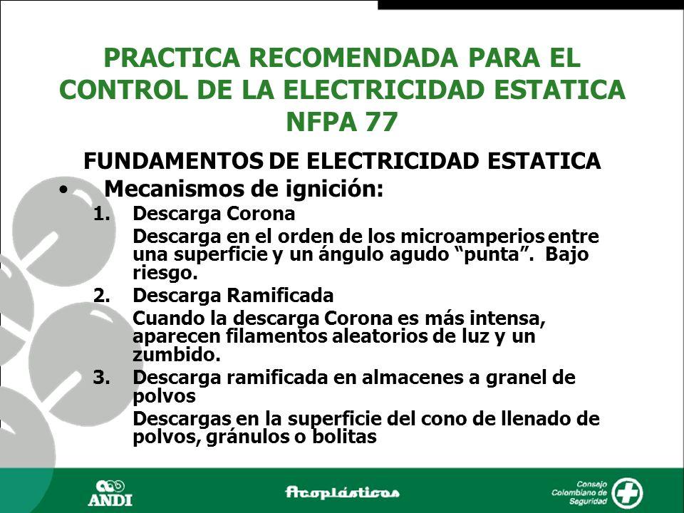 FUNDAMENTOS DE ELECTRICIDAD ESTATICA Mecanismos de ignición: 1.Descarga Corona Descarga en el orden de los microamperios entre una superficie y un áng