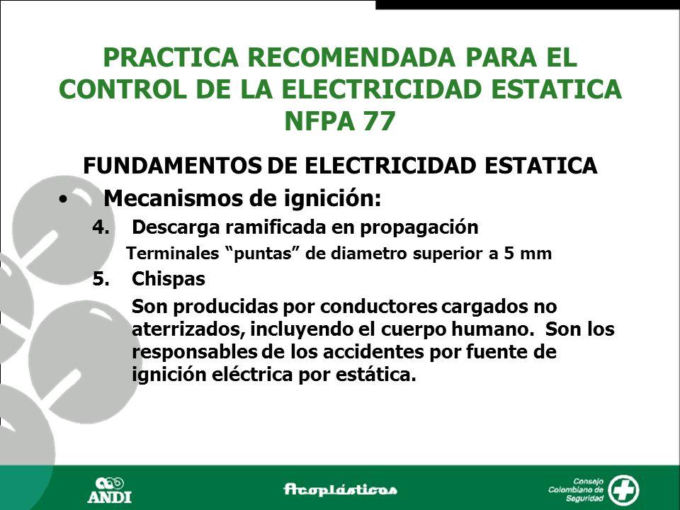 FUNDAMENTOS DE ELECTRICIDAD ESTATICA Mecanismos de ignición: 4.Descarga ramificada en propagación Terminales puntas de diametro superior a 5 mm 5.Chis