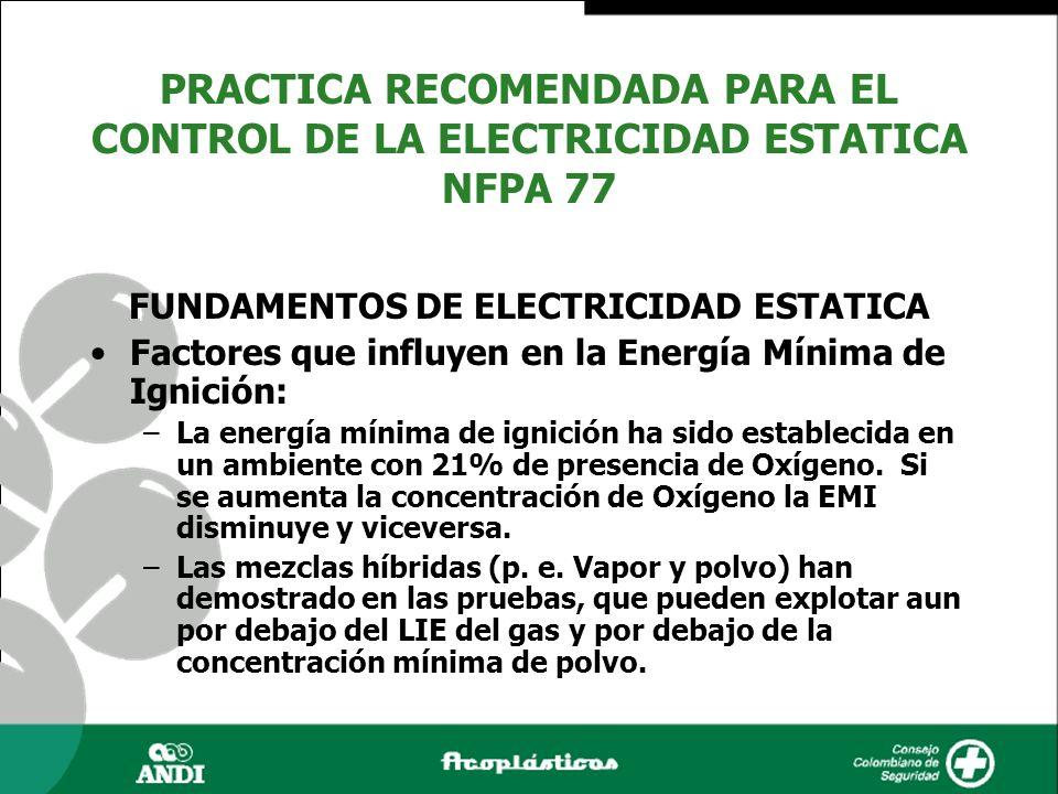 FUNDAMENTOS DE ELECTRICIDAD ESTATICA Factores que influyen en la Energía Mínima de Ignición: –La energía mínima de ignición ha sido establecida en un