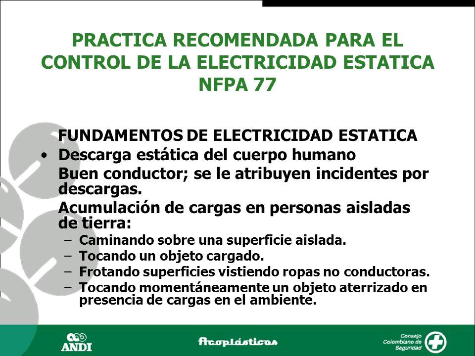 FUNDAMENTOS DE ELECTRICIDAD ESTATICA Descarga estática del cuerpo humano Buen conductor; se le atribuyen incidentes por descargas. Acumulación de carg
