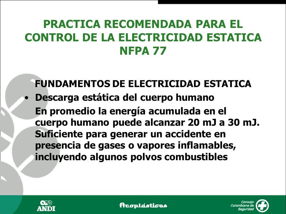 FUNDAMENTOS DE ELECTRICIDAD ESTATICA Descarga estática del cuerpo humano En promedio la energía acumulada en el cuerpo humano puede alcanzar 20 mJ a 3