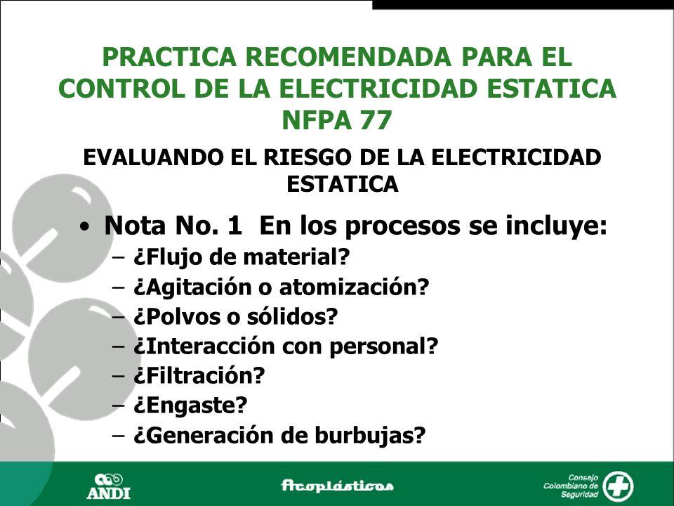 Nota No. 1 En los procesos se incluye: –¿Flujo de material? –¿Agitación o atomización? –¿Polvos o sólidos? –¿Interacción con personal? –¿Filtración? –