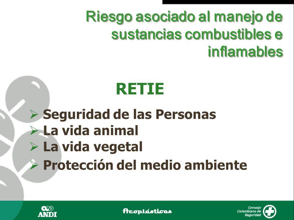 Riesgo asociado al manejo de sustancias combustibles e inflamables RETIE Seguridad de las Personas La vida animal La vida vegetal Protección del medio