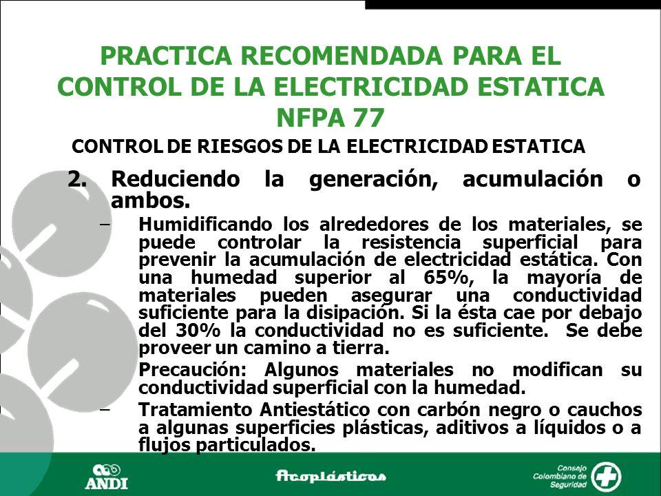 2.Reduciendo la generación, acumulación o ambos. –Humidificando los alrededores de los materiales, se puede controlar la resistencia superficial para