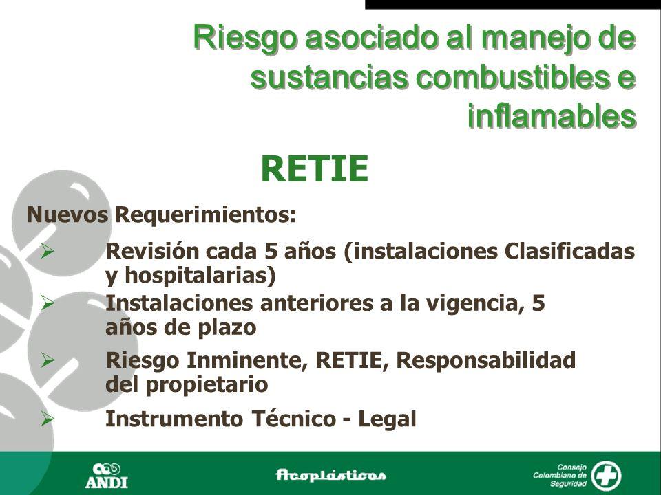 Riesgo asociado al manejo de sustancias combustibles e inflamables RETIE Nuevos Requerimientos: Revisión cada 5 años (instalaciones Clasificadas y hos