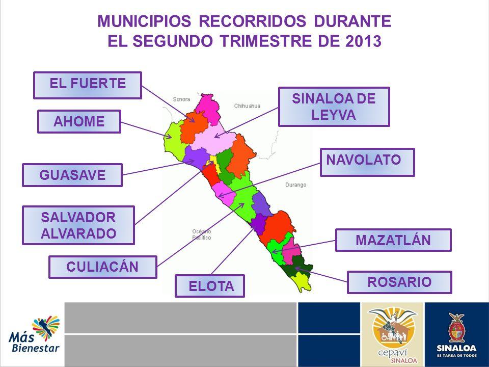 MUNICIPIOS RECORRIDOS DURANTE EL SEGUNDO TRIMESTRE DE 2013 EL FUERTE GUASAVE AHOME SALVADOR ALVARADO MAZATLÁN NAVOLATO ROSARIO SINALOA DE LEYVA ELOTA