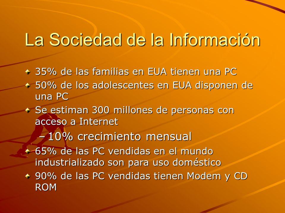 35% de las familias en EUA tienen una PC 50% de los adolescentes en EUA disponen de una PC Se estiman 300 millones de personas con acceso a Internet –10% crecimiento mensual 65% de las PC vendidas en el mundo industrializado son para uso doméstico 90% de las PC vendidas tienen Modem y CD ROM
