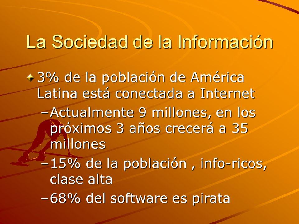La Sociedad de la Información 3% de la población de América Latina está conectada a Internet –Actualmente 9 millones, en los próximos 3 años crecerá a 35 millones –15% de la población, info-ricos, clase alta –68% del software es pirata