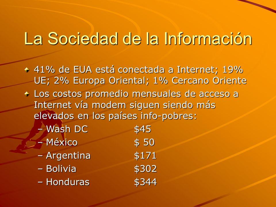La Sociedad de la Información 41% de EUA está conectada a Internet; 19% UE; 2% Europa Oriental; 1% Cercano Oriente Los costos promedio mensuales de acceso a Internet vía modem siguen siendo más elevados en los países info-pobres: –Wash DC$45 –México$ 50 –Argentina$171 –Bolivia$302 –Honduras$344