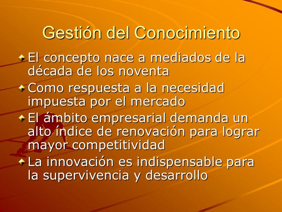 Gestión del Conocimiento El concepto nace a mediados de la década de los noventa Como respuesta a la necesidad impuesta por el mercado El ámbito empre