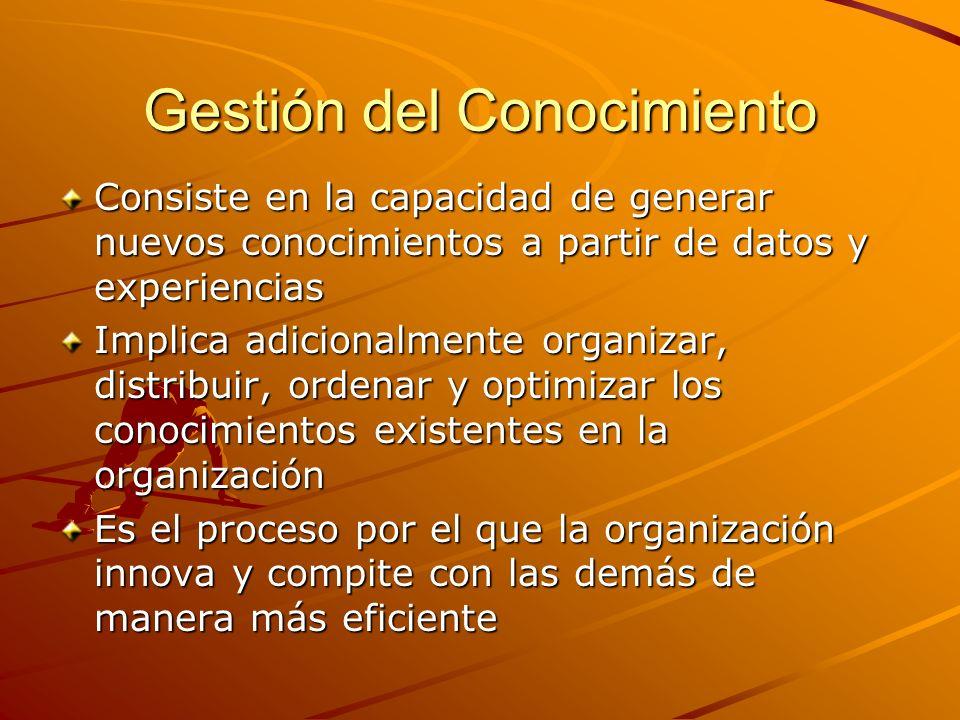 Gestión del Conocimiento Consiste en la capacidad de generar nuevos conocimientos a partir de datos y experiencias Implica adicionalmente organizar, d