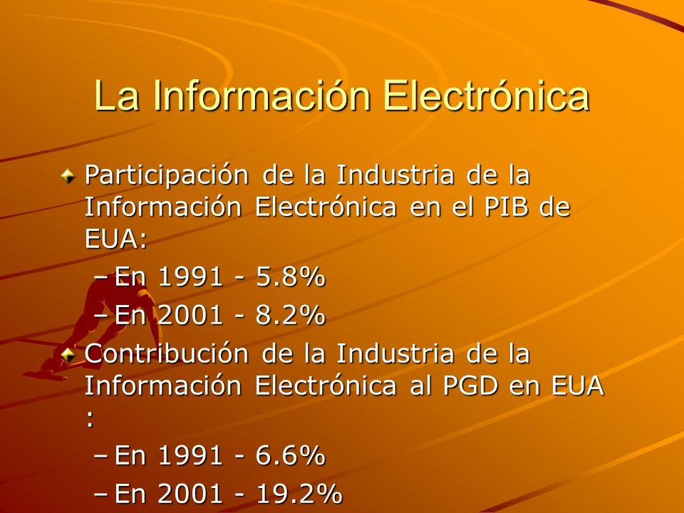 La Información Electrónica Participación de la Industria de la Información Electrónica en el PIB de EUA: –En 1991 - 5.8% –En 2001 - 8.2% Contribución de la Industria de la Información Electrónica al PGD en EUA : –En 1991 - 6.6% –En 2001 - 19.2%