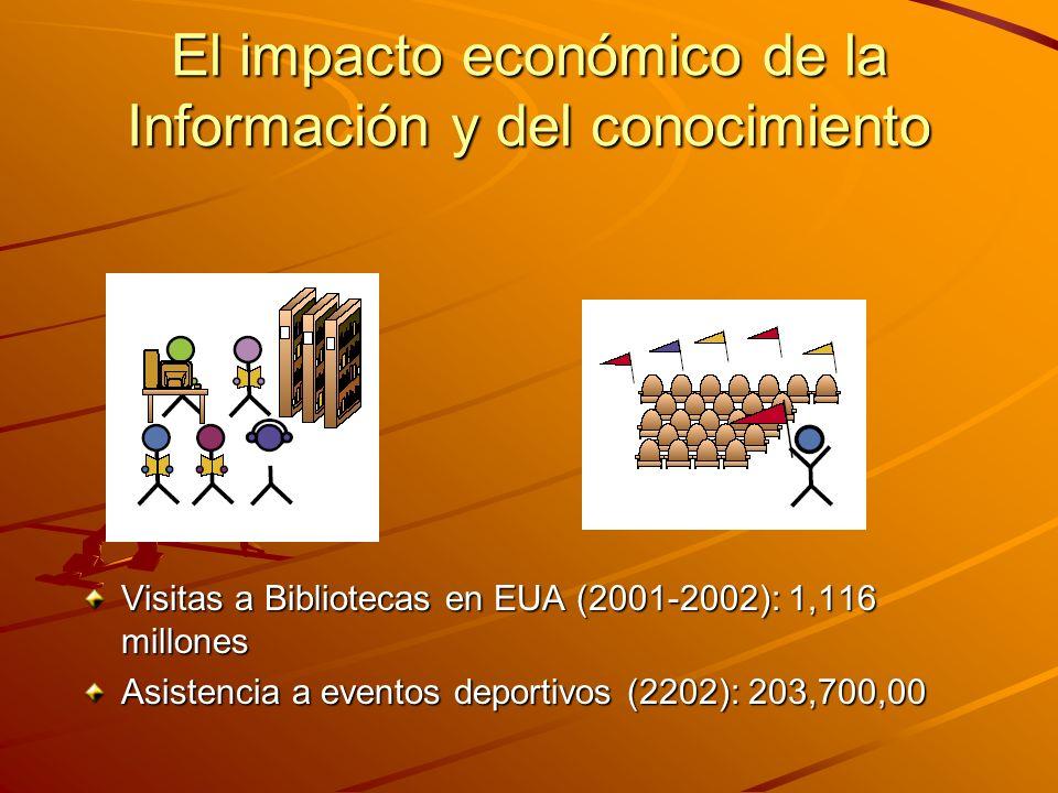 El impacto económico de la Información y del conocimiento Visitas a Bibliotecas en EUA (2001-2002): 1,116 millones Asistencia a eventos deportivos (2202): 203,700,00