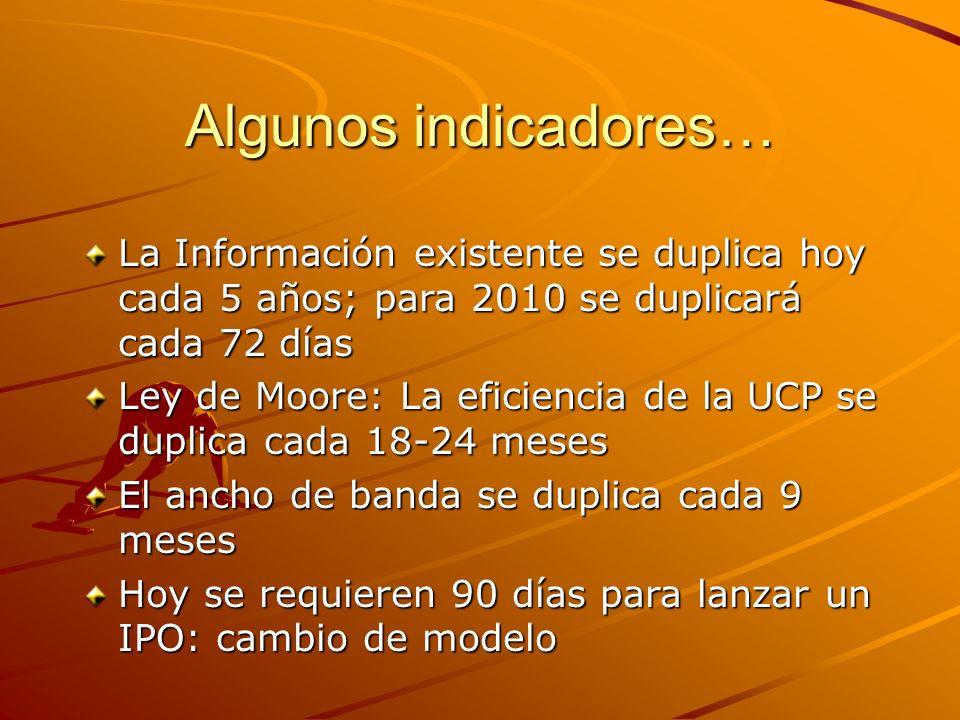 Algunos indicadores… La Información existente se duplica hoy cada 5 años; para 2010 se duplicará cada 72 días Ley de Moore: La eficiencia de la UCP se