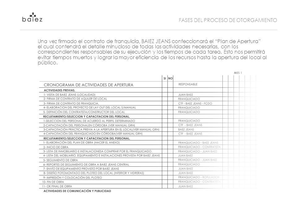 FASES DEL PROCESO DE OTORGAMIENTO Una vez firmado el contrato de franquicia, BAIEZ JEANS confeccionará el Plan de Apertura el cual contendrá el detall