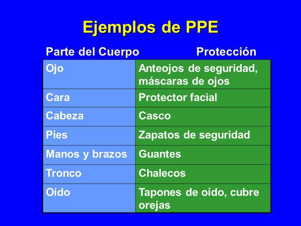 Ejemplos de PPE OjoAnteojos de seguridad, máscaras de ojos CaraProtector facial CabezaCasco PiesZapatos de seguridad Manos y brazosGuantes TroncoChale