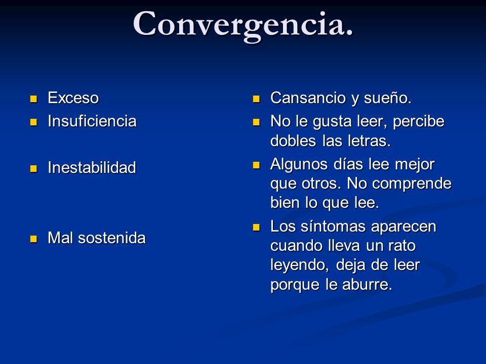 Convergencia. Exceso Exceso Insuficiencia Insuficiencia Inestabilidad Inestabilidad Mal sostenida Mal sostenida Cansancio y sueño. No le gusta leer, p
