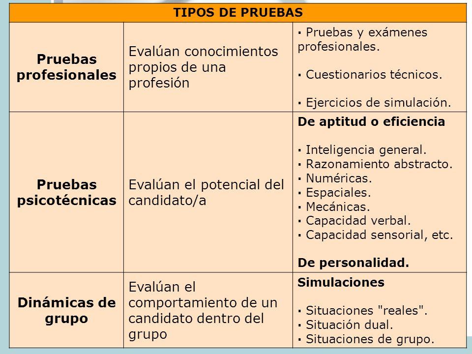 TIPOS DE PRUEBAS Pruebas profesionales Evalúan conocimientos propios de una profesión · Pruebas y exámenes profesionales. · Cuestionarios técnicos. ·