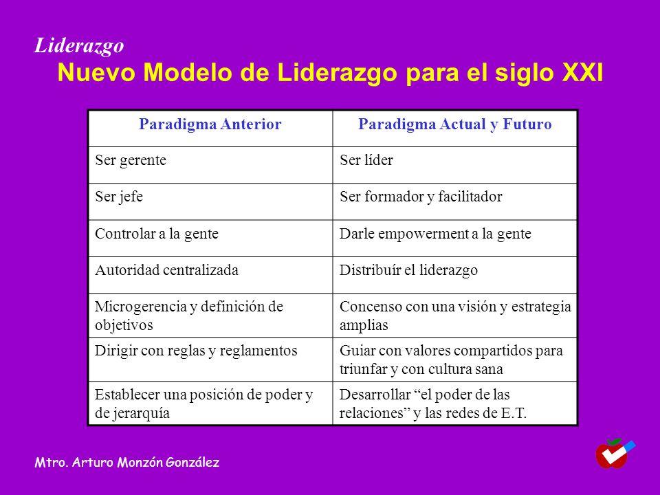 Nuevo Modelo de Liderazgo para el siglo XXI Paradigma AnteriorParadigma Actual y Futuro Ser gerenteSer líder Ser jefeSer formador y facilitador Contro