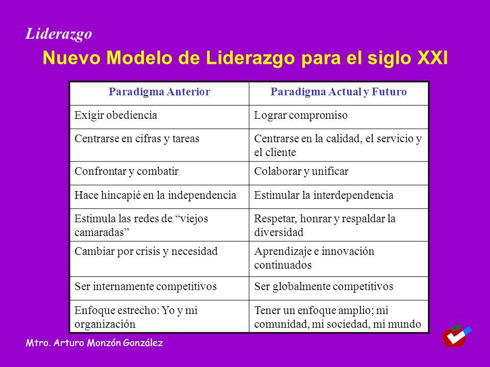 Nuevo Modelo de Liderazgo para el siglo XXI Paradigma AnteriorParadigma Actual y Futuro Exigir obedienciaLograr compromiso Centrarse en cifras y tarea