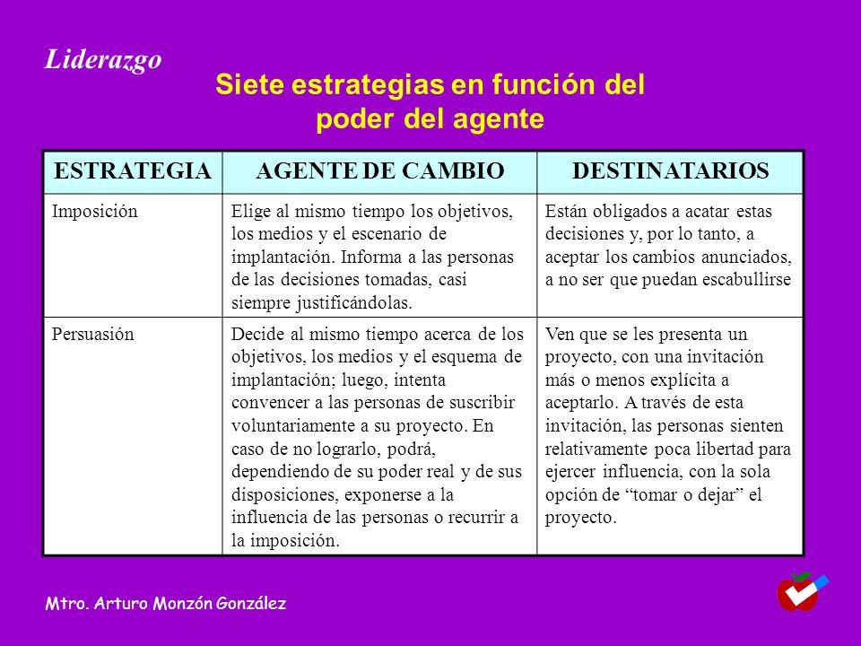 Siete estrategias en función del poder del agente ESTRATEGIAAGENTE DE CAMBIODESTINATARIOS ImposiciónElige al mismo tiempo los objetivos, los medios y