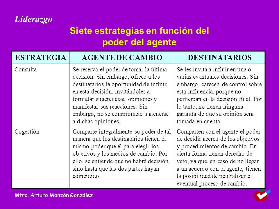 Siete estrategias en función del poder del agente ESTRATEGIAAGENTE DE CAMBIODESTINATARIOS ConsultaSe reserva el poder de tomar la última decisión. Sin