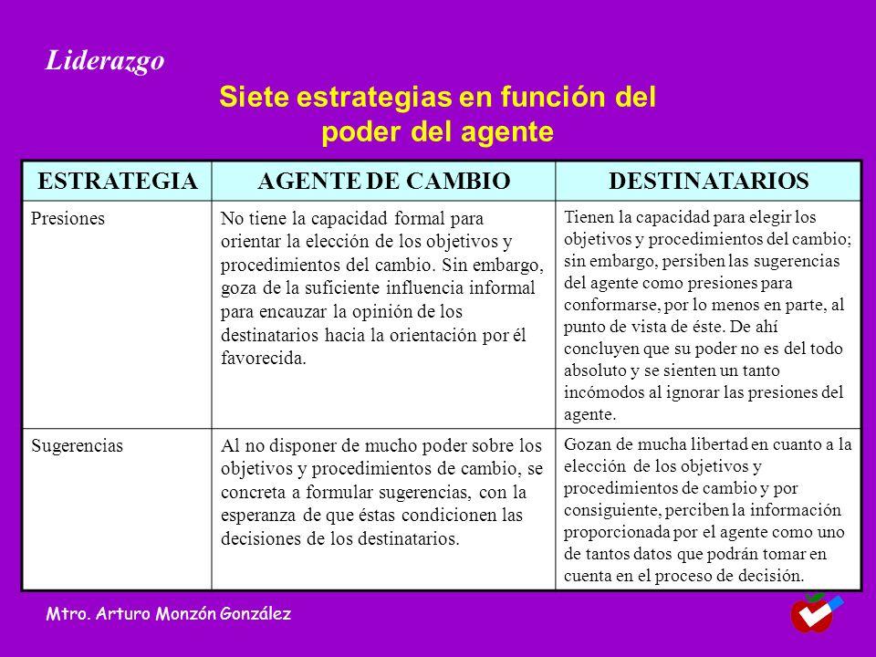 Siete estrategias en función del poder del agente ESTRATEGIAAGENTE DE CAMBIODESTINATARIOS PresionesNo tiene la capacidad formal para orientar la elección de los objetivos y procedimientos del cambio.