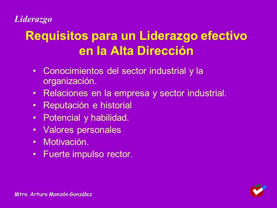 Requisitos para un Liderazgo efectivo en la Alta Dirección Conocimientos del sector industrial y la organización. Relaciones en la empresa y sector in
