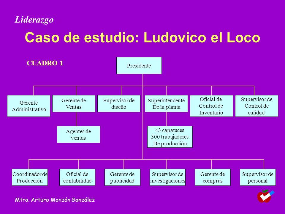 Caso de estudio: Ludovico el Loco Presidente Gerente Administrativo 43 capataces 300 trabajadores De producción Coordinador de Producción Oficial de c