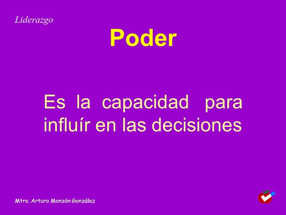 Poder Es la capacidad para influír en las decisiones Liderazgo Mtro. Arturo Monzón González