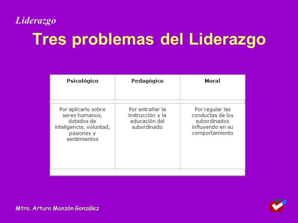 Tres problemas del Liderazgo PsicológicoPedagógicoMoral Por aplicarlo sobre seres humanos, dotados de inteligencia, voluntad, pasiones y sentimientos