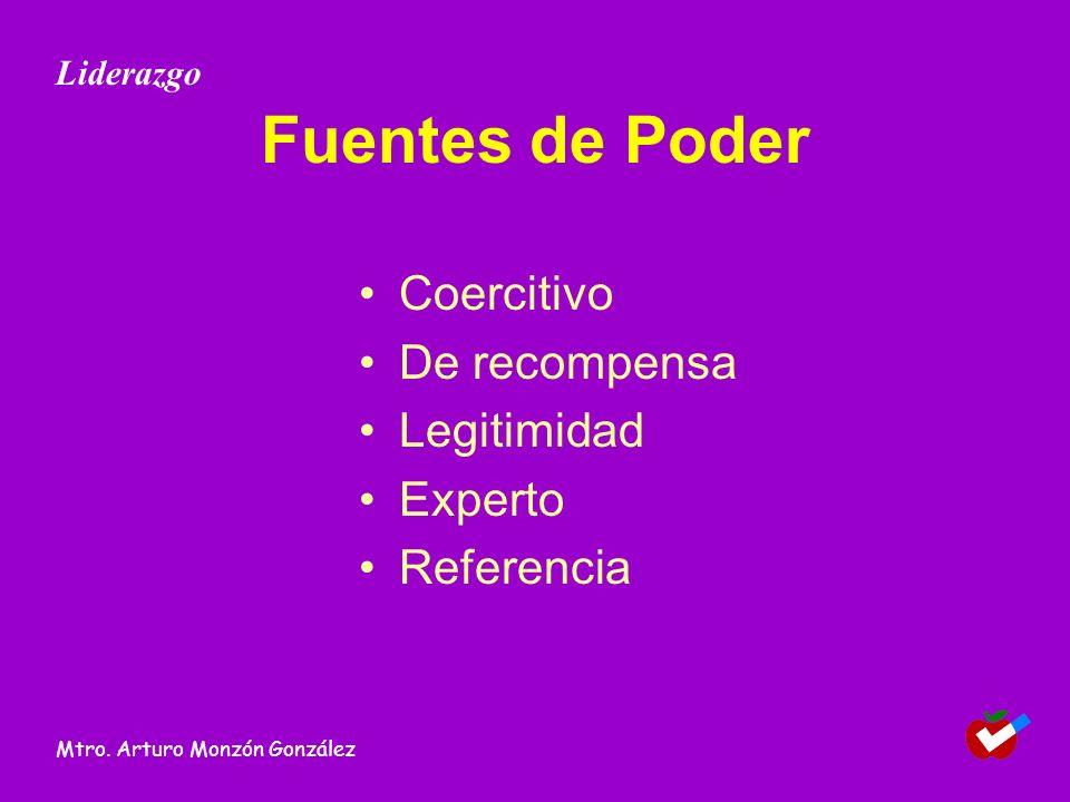 Fuentes de Poder Coercitivo De recompensa Legitimidad Experto Referencia Liderazgo Mtro. Arturo Monzón González