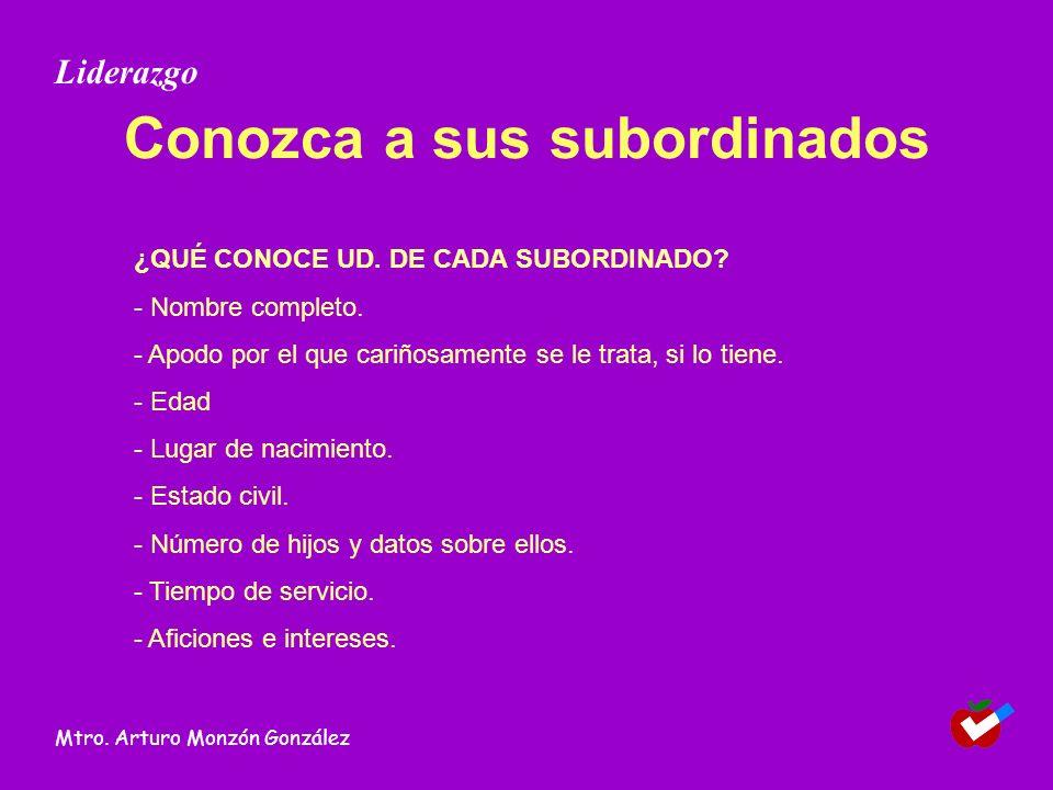 Conozca a sus subordinados ¿QUÉ CONOCE UD.DE CADA SUBORDINADO.