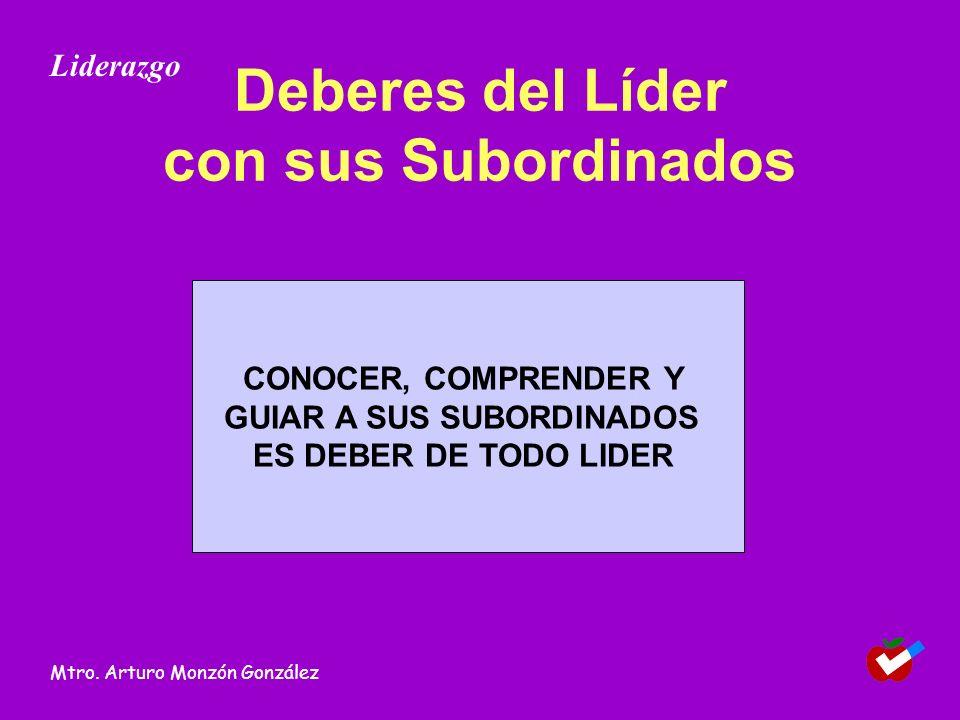 Deberes del Líder con sus Subordinados CONOCER, COMPRENDER Y GUIAR A SUS SUBORDINADOS ES DEBER DE TODO LIDER Liderazgo Mtro. Arturo Monzón González