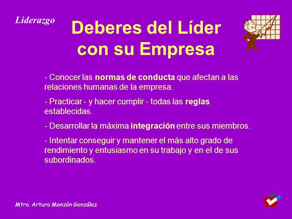 Deberes del Líder con su Empresa - Conocer las normas de conducta que afectan a las relaciones humanas de la empresa. - Practicar - y hacer cumplir -