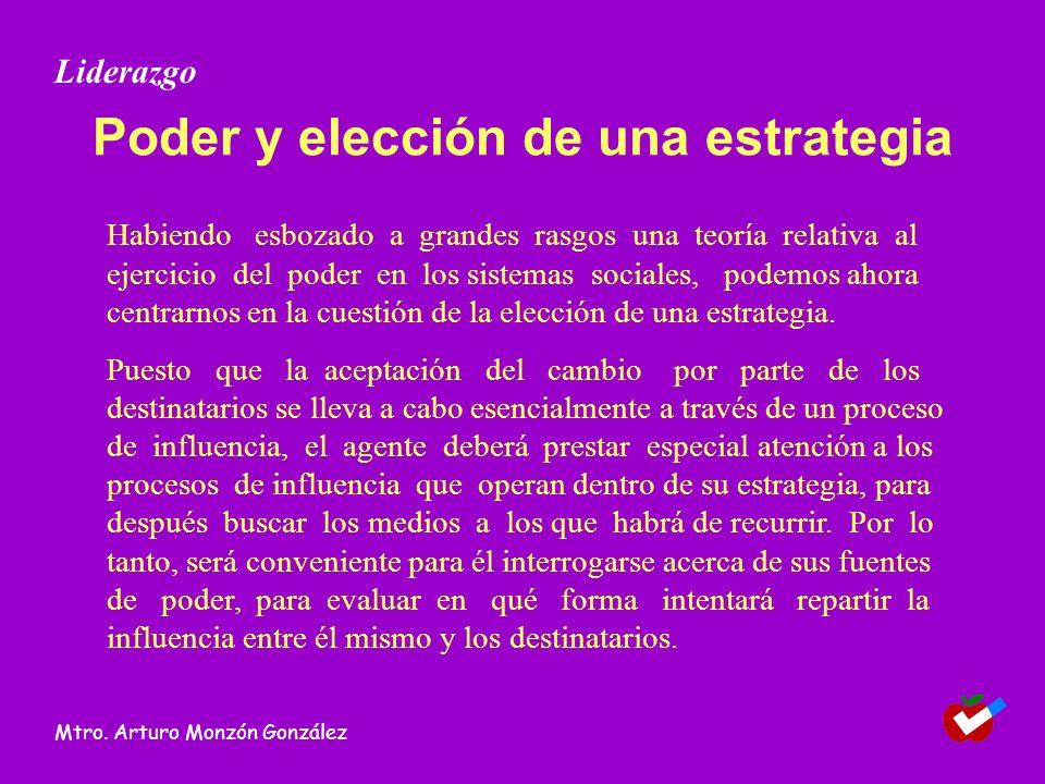 Aptitudes del Líder CONOCIMIENTO DE: - Dirección de hombres.