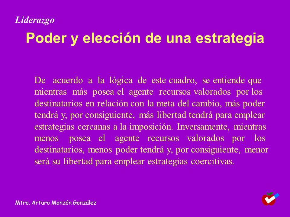 Liderazgo Efectivo Historia El ejemplo anterior es una bella lección de liderazgo.