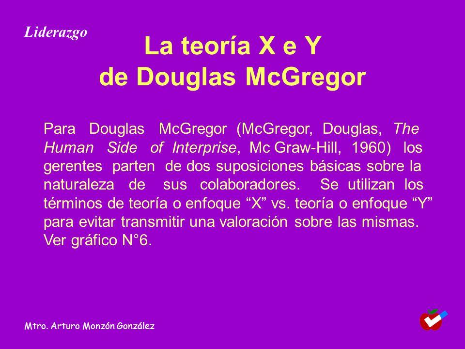 La teoría X e Y de Douglas McGregor Para Douglas McGregor (McGregor, Douglas, The Human Side of Interprise, Mc Graw-Hill, 1960) los gerentes parten de dos suposiciones básicas sobre la naturaleza de sus colaboradores.