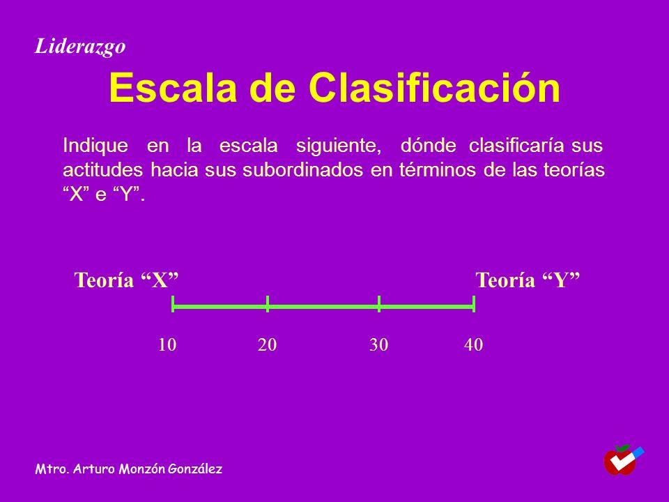 Escala de Clasificación Indique en la escala siguiente, dónde clasificaría sus actitudes hacia sus subordinados en términos de las teorías X e Y. 1020