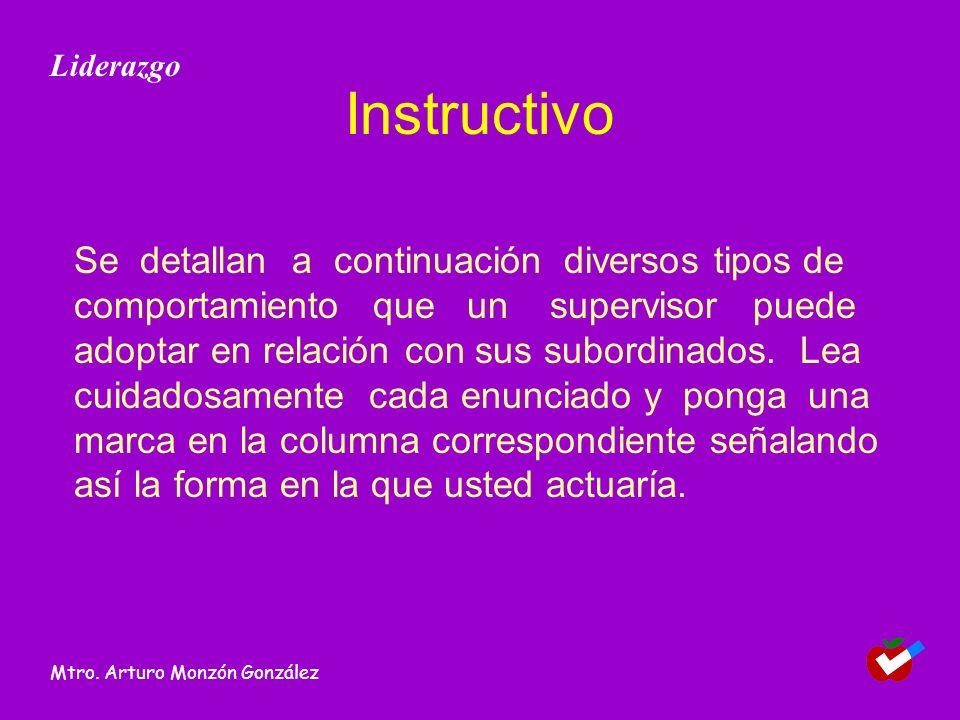 Instructivo Se detallan a continuación diversos tipos de comportamiento que un supervisor puede adoptar en relación con sus subordinados. Lea cuidados